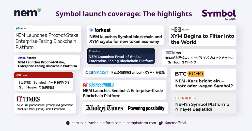 Symbol-launch-highlight-coverage-blog