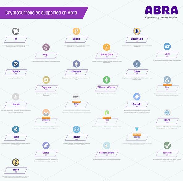 Abra-cryptos-2018-05-1024x1011